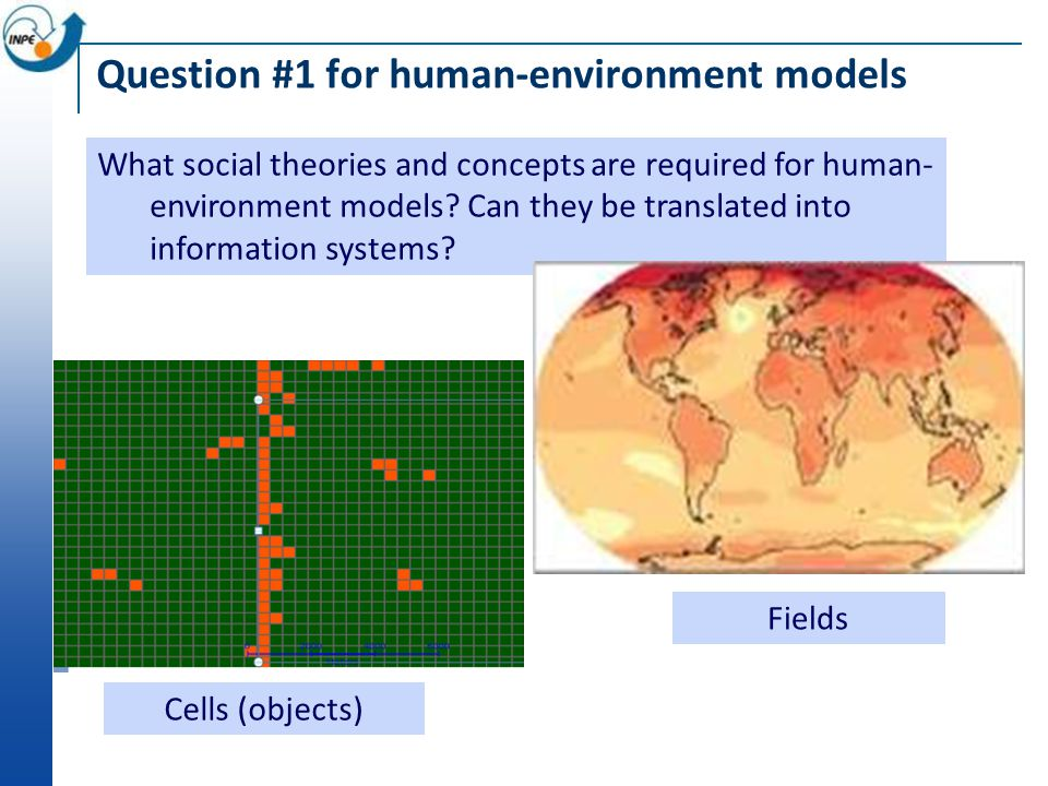 Cells (objects) Question #1 for human-environment models Fields What social theories and concepts are required for human- environment models.