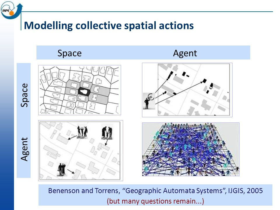 Agent Space Space Agent Benenson and Torrens, Geographic Automata Systems , IJGIS, 2005 (but many questions remain...) Modelling collective spatial actions