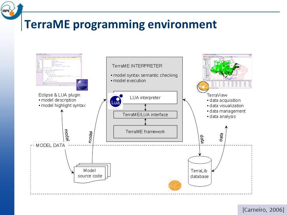 TerraME programming environment [Carneiro, 2006]