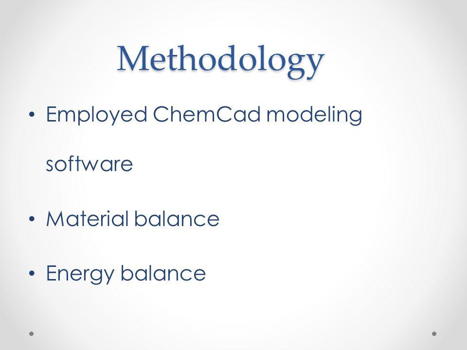 Methodology Employed ChemCad modeling software Material balance Energy balance