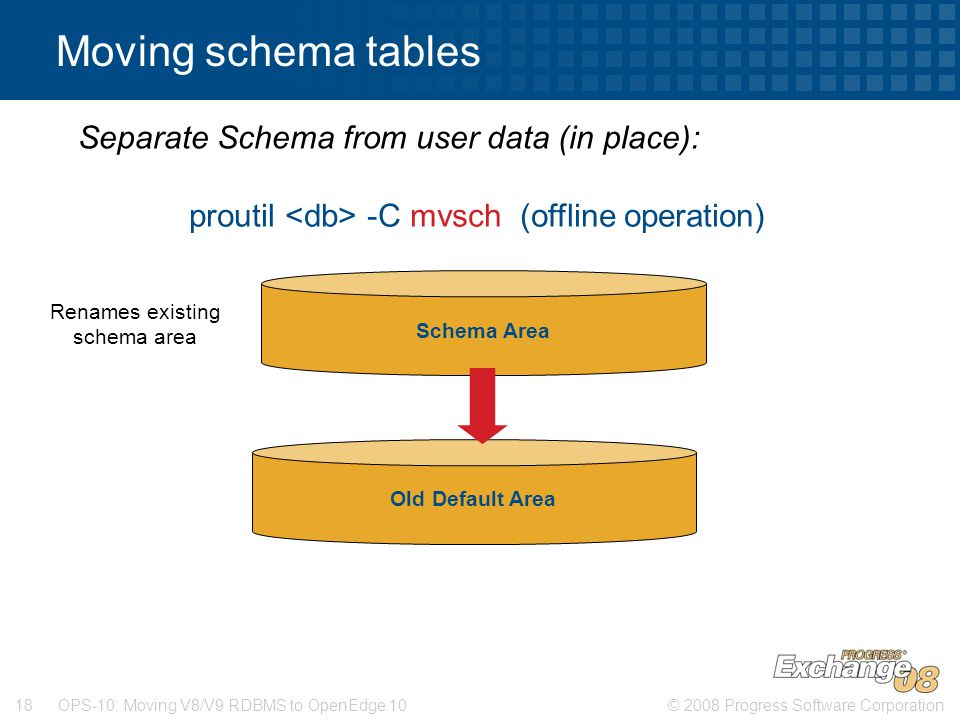 © 2008 Progress Software Corporation18 OPS-10: Moving V8/V9 RDBMS to OpenEdge 10 Moving schema tables Separate Schema from user data (in place): prout