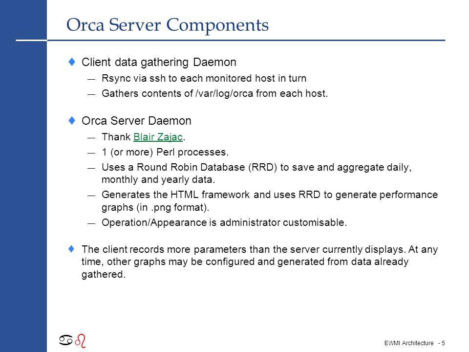 - 25 abab EWMI Architecture Orca – Disk Space  Beware.