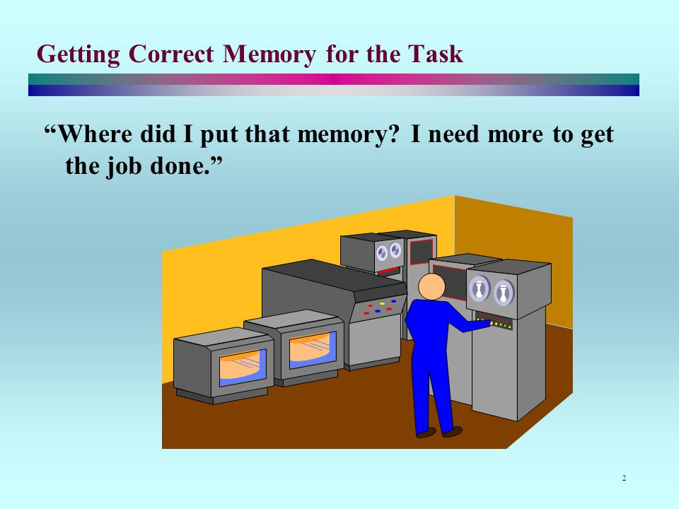 2 Getting Correct Memory for the Task Where did I put that memory.