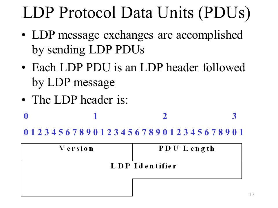 16 LDP Message Format 0 1 2 3 4 5 6 7 8 9 0 1 2 3 4 5 6 7 8 9 0 1 2 3 4 5 6 7 8 9 0 1 0 1 2 3