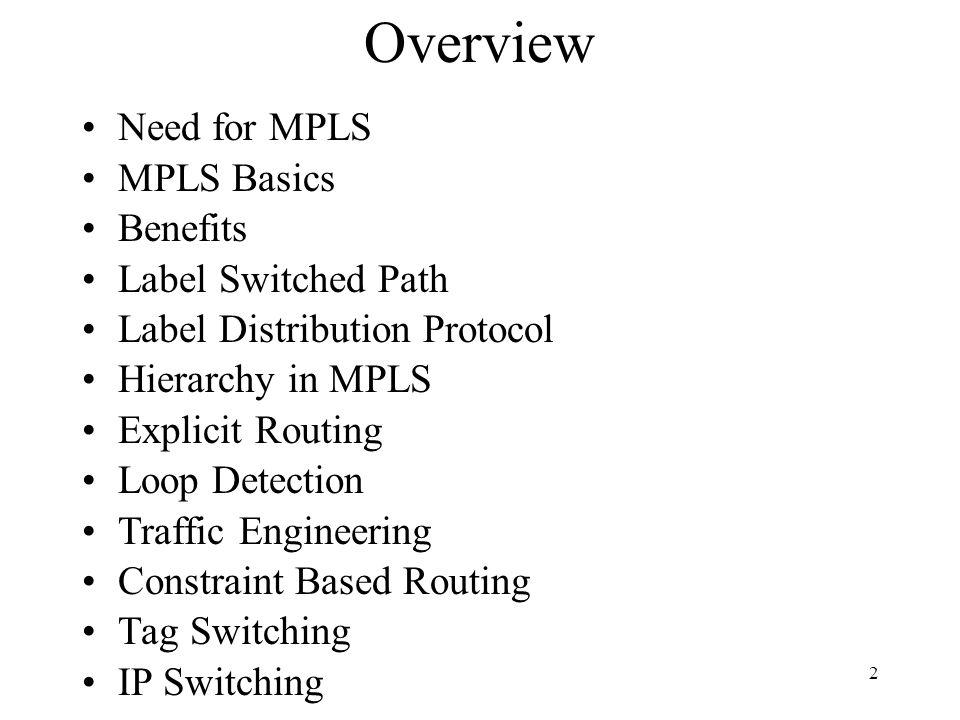 1 Multiprotocol Label Switching The future of IP Backbone Technology Ravikumar Pragada & Girish Srinivasan