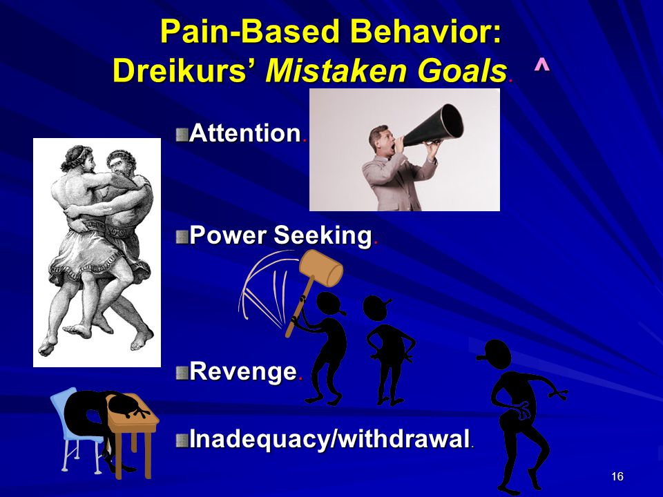 16 Pain-Based Behavior: Dreikurs' Mistaken Goals. ^ Attention.