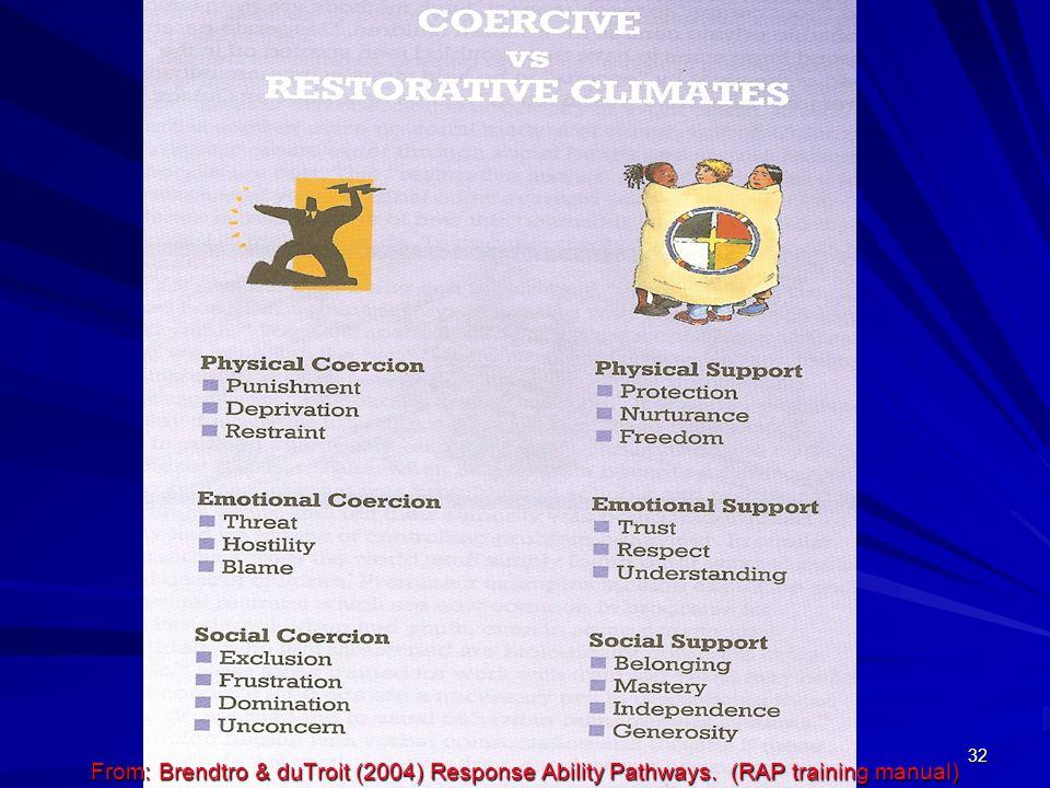 32 From: Brendtro & duTroit (2004) Response Ability Pathways. (RAP training manual)