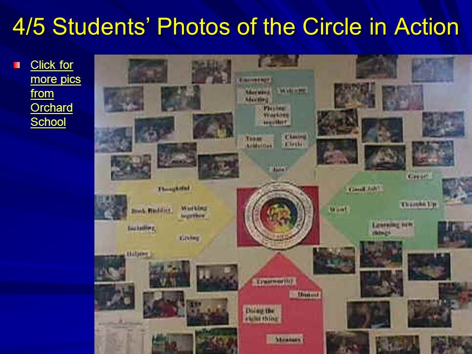 35 4/5 Students' Photos of the Circle in Action Click for more pics from Orchard School Click for more pics from Orchard School