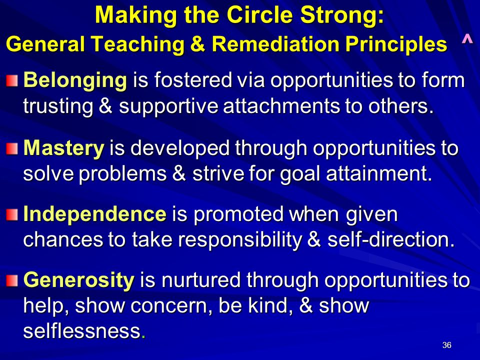 36 Making the Circle Strong: General Teaching & Remediation Principles ^ Belonging is fostered via opportunities to form trusting & supportive attachments to others.
