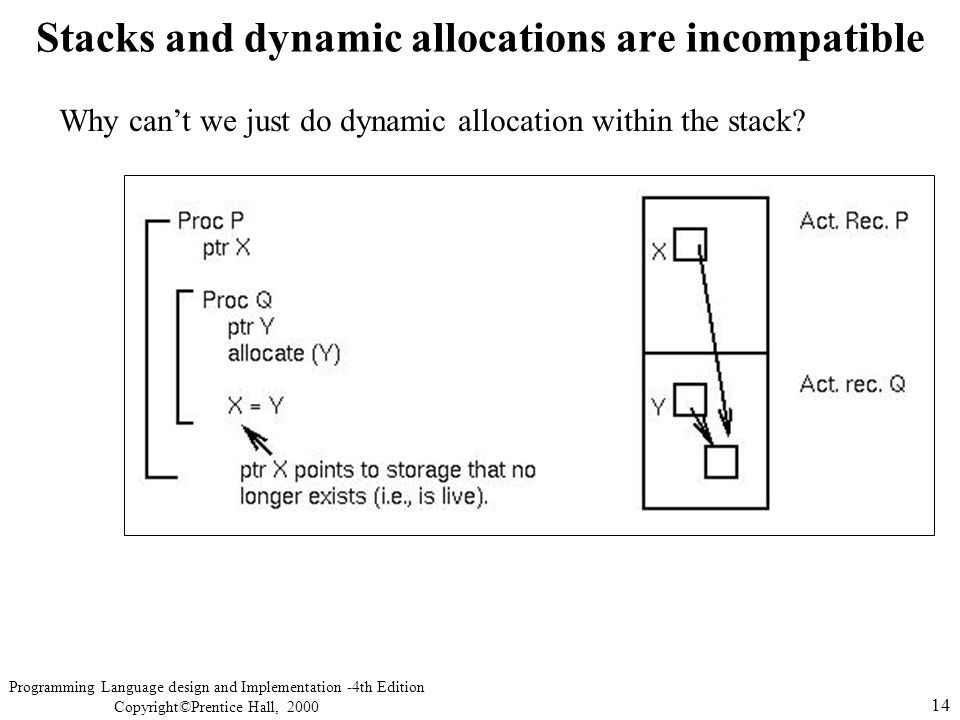 14 Stacks and dynamic allocations are incompatible Why can't we just do dynamic allocation within the stack.