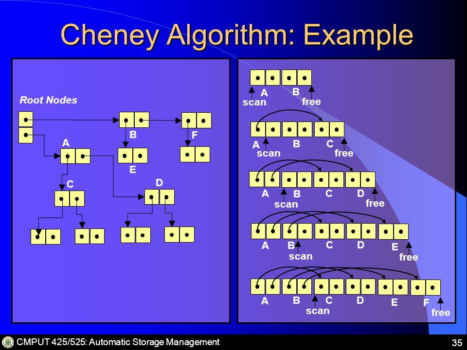 CMPUT 425/525: Automatic Storage Management 35 Cheney Algorithm: Example Root Nodes A B F E D C A A A B B B C C C D D E A BCD E F B A scan free