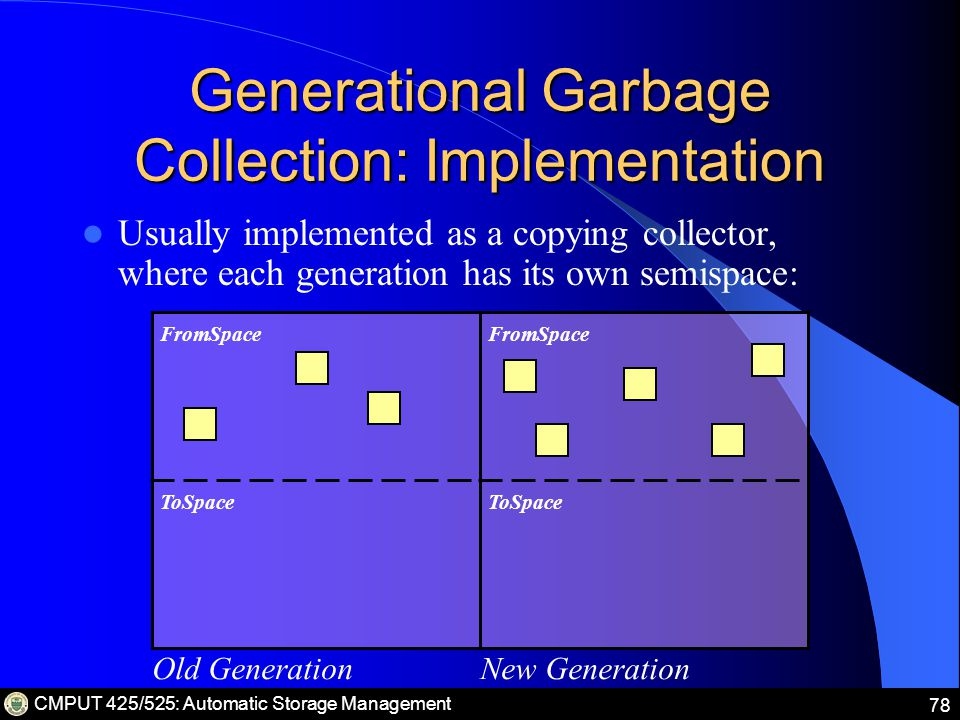 CMPUT 425/525: Automatic Storage Management 78 Generational Garbage Collection: Implementation Usually implemented as a copying collector, where each generation has its own semispace: Old GenerationNew Generation FromSpace ToSpace