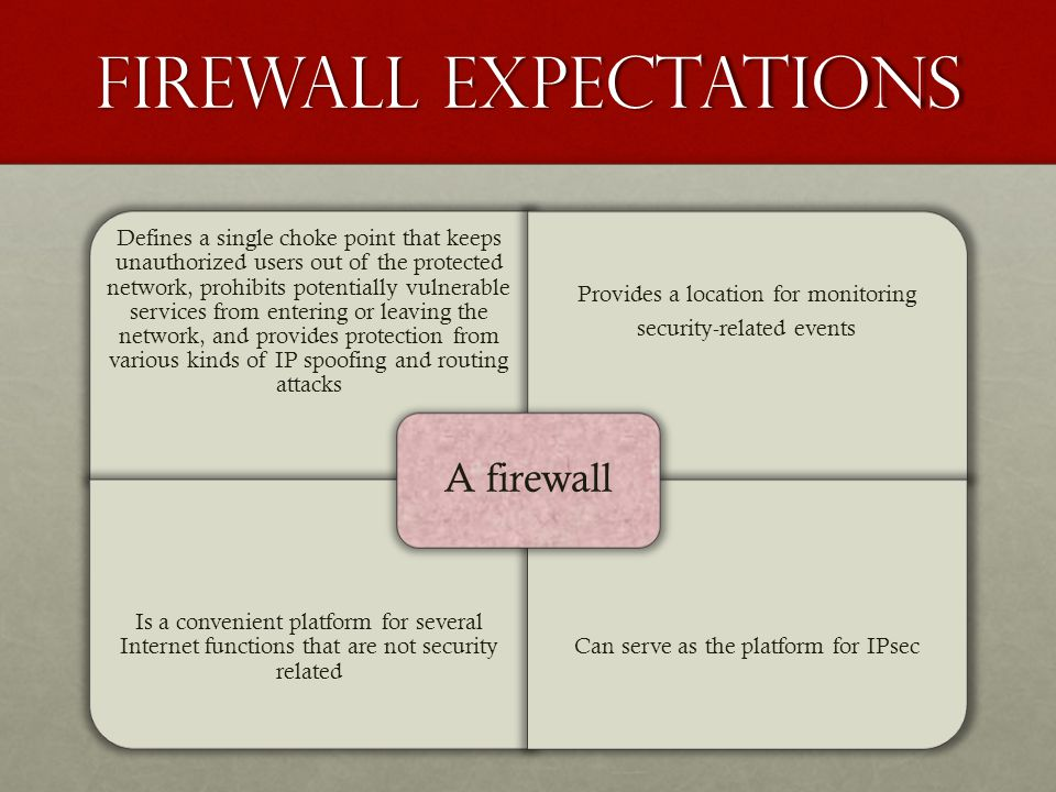 Firewall expectations Defines a single choke point that keeps unauthorized users out of the protected network, prohibits potentially vulnerable services from entering or leaving the network, and provides protection from various kinds of IP spoofing and routing attacks Provides a location for monitoring security-related events Is a convenient platform for several Internet functions that are not security related Can serve as the platform for IPsec A firewall