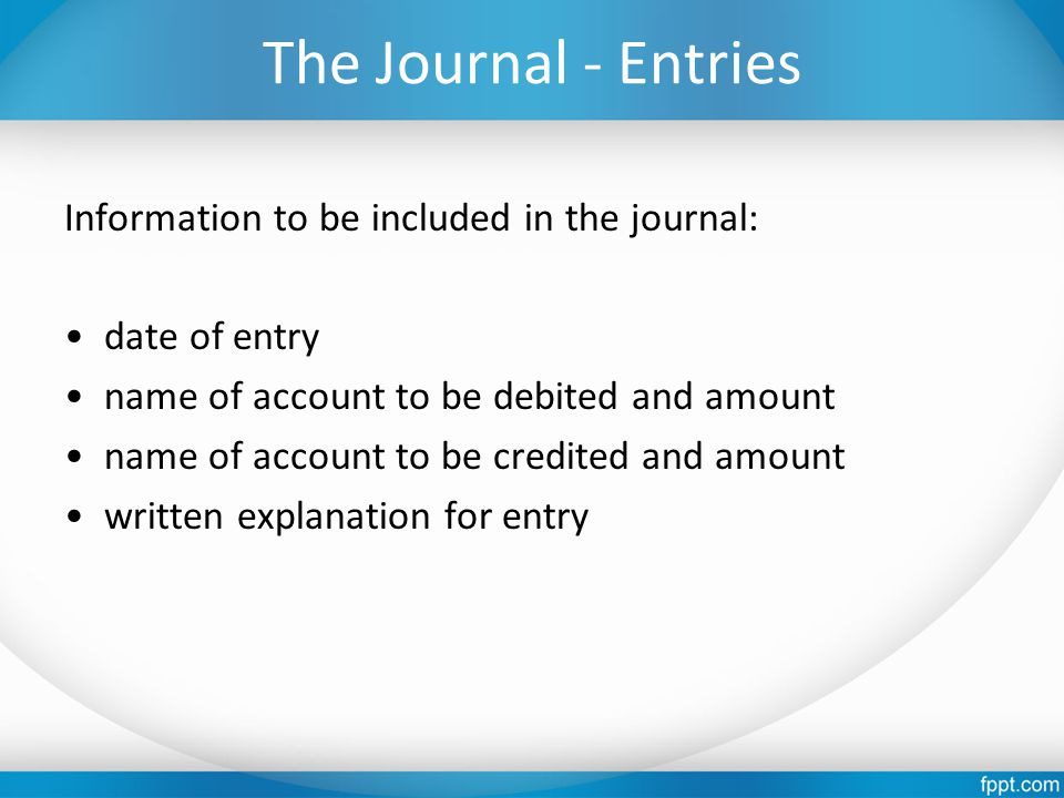 The Journal - Entries Information to be included in the journal: date of entry name of account to be debited and amount name of account to be credited