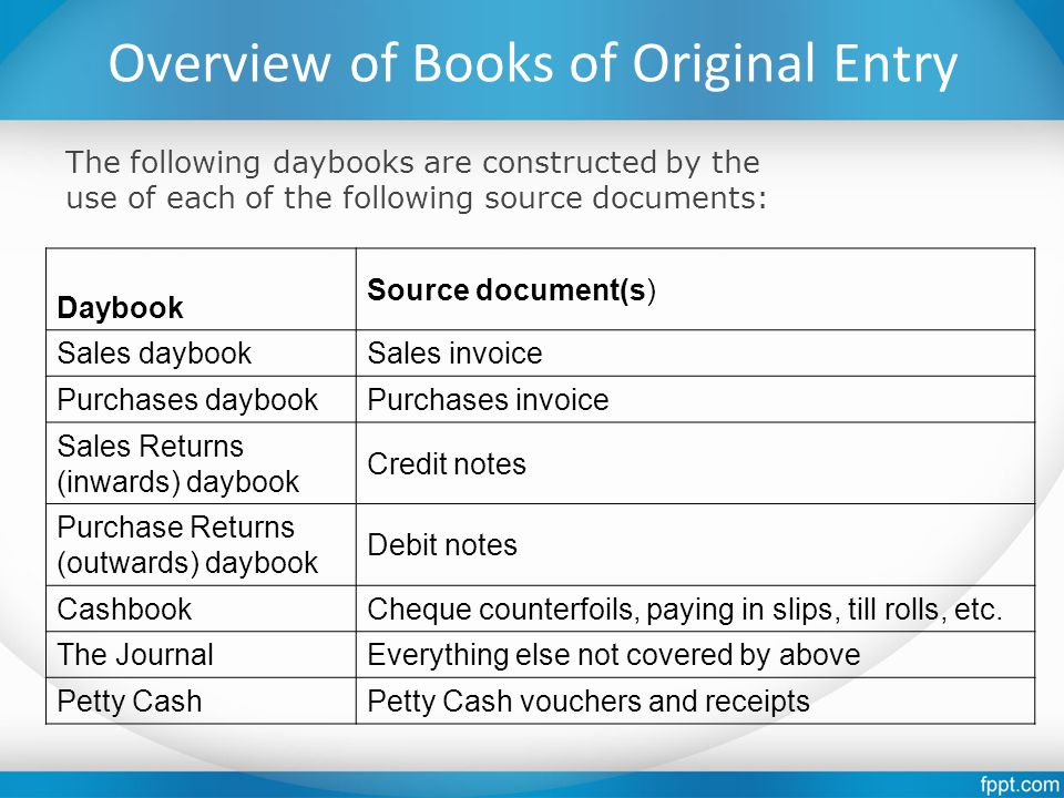 Overview of Books of Original Entry The following daybooks are constructed by the use of each of the following source documents: Daybook Source docume