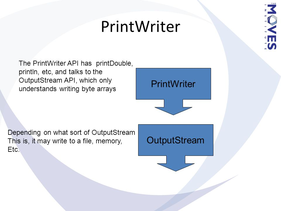 PrintWriter OutputStream The PrintWriter API has printDouble, println, etc, and talks to the OutputStream API, which only understands writing byte arr