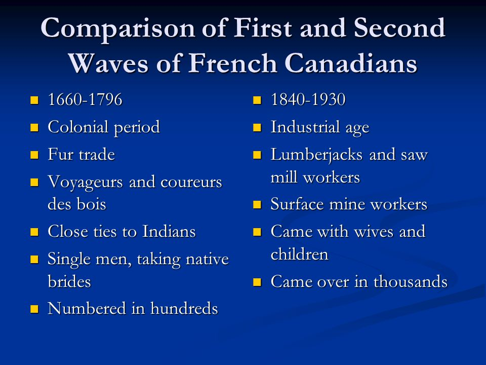 Comparison of First and Second Waves of French Canadians 1660-1796 1660-1796 Colonial period Colonial period Fur trade Fur trade Voyageurs and coureur
