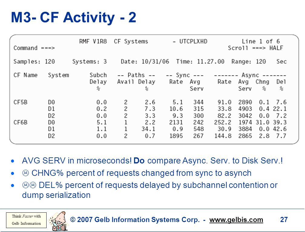 © 2007 Gelb Information Systems Corp. - www.gelbis.com 27 Think Faster with Gelb Information M3- CF Activity - 2  AVG SERV in microseconds! Do compar