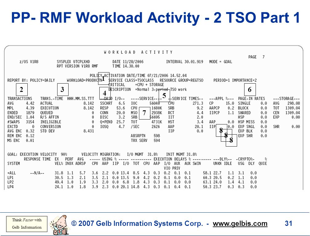© 2007 Gelb Information Systems Corp. - www.gelbis.com 31 Think Faster with Gelb Information PP- RMF Workload Activity - 2 TSO Part 1 23 4 5 6 7 1 8 8