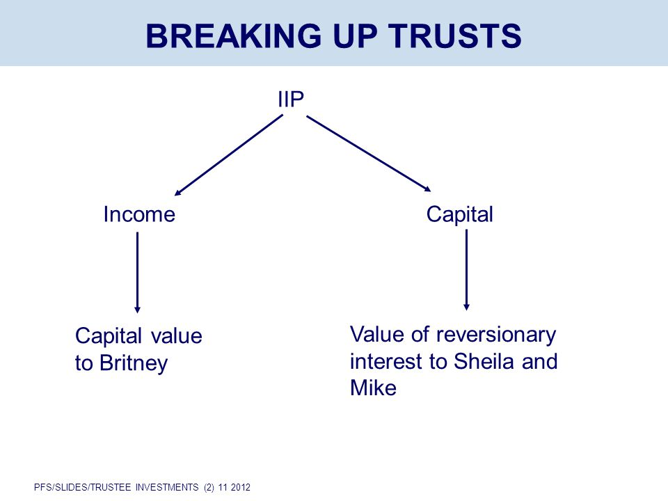 PFS/SLIDES/TRUSTEE INVESTMENTS (2) 11 2012 BREAKING UP TRUSTS IIP IncomeCapital Capital value to Britney Value of reversionary interest to Sheila and Mike