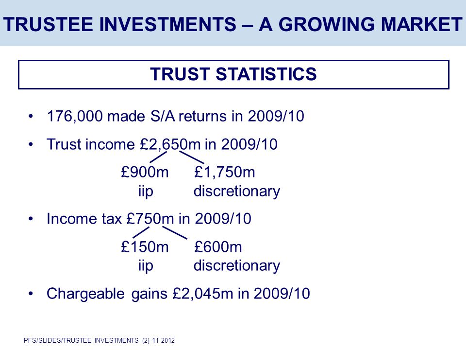 PFS/SLIDES/TRUSTEE INVESTMENTS (2) 11 2012 TRUSTEE INVESTMENTS – A GROWING MARKET TRUST STATISTICS 176,000 made S/A returns in 2009/10 Trust income £2,650m in 2009/10 £900m £1,750m iip discretionary Income tax £750m in 2009/10 £150m £600m iip discretionary Chargeable gains £2,045m in 2009/10