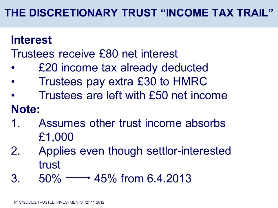 PFS/SLIDES/TRUSTEE INVESTMENTS (2) 11 2012 THE DISCRETIONARY TRUST INCOME TAX TRAIL Interest Trustees receive £80 net interest £20 income tax already deducted Trustees pay extra £30 to HMRC Trustees are left with £50 net income Note: 1.Assumes other trust income absorbs £1,000 2.Applies even though settlor-interested trust 3.50%45% from 6.4.2013