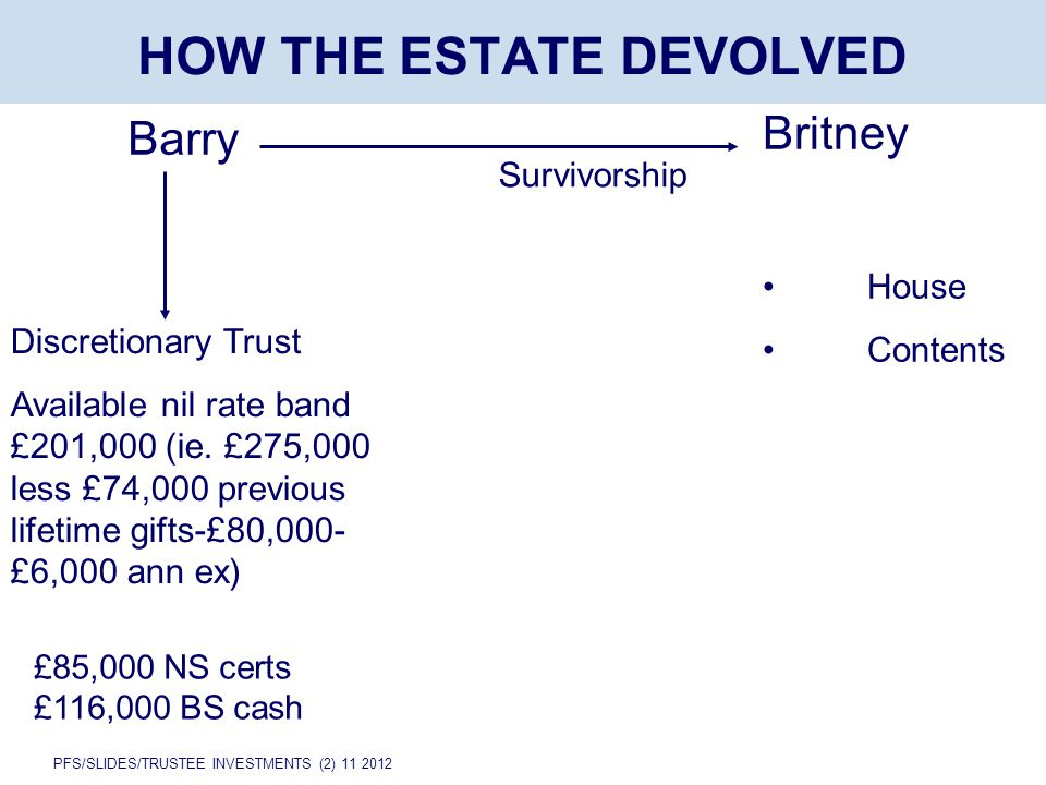 PFS/SLIDES/TRUSTEE INVESTMENTS (2) 11 2012 HOW THE ESTATE DEVOLVED Barry Discretionary Trust Available nil rate band £201,000 (ie.
