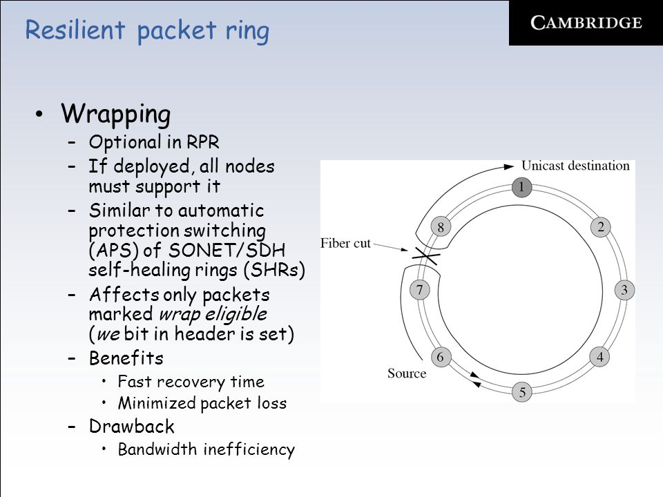 Resilient packet ring Wrapping –Optional in RPR –If deployed, all nodes must support it –Similar to automatic protection switching (APS) of SONET/SDH self-healing rings (SHRs) –Affects only packets marked wrap eligible (we bit in header is set) –Benefits Fast recovery time Minimized packet loss –Drawback Bandwidth inefficiency