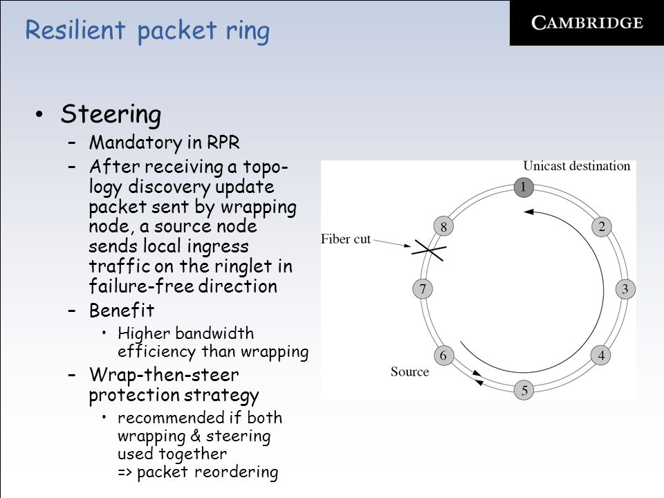Resilient packet ring Steering –Mandatory in RPR –After receiving a topo- logy discovery update packet sent by wrapping node, a source node sends local ingress traffic on the ringlet in failure-free direction –Benefit Higher bandwidth efficiency than wrapping –Wrap-then-steer protection strategy recommended if both wrapping & steering used together => packet reordering