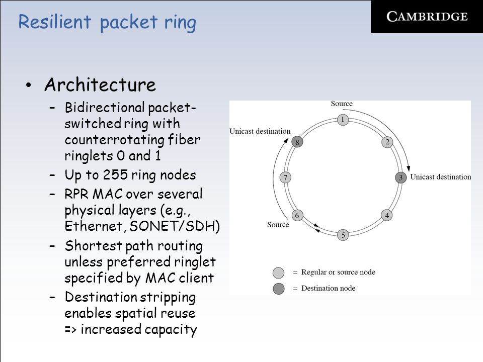 Resilient packet ring Packet forwarding –Intermediate nodes forward packet if they don't recognize destination MAC address in packet header –Forwarding methods Cut-through –Packet forwarded before completely received Store-and-forward –Packet forwarded after completely received –Supplementary 1-byte time-to-live (TTL) field Added to each packet by RPR MAC control entity Value decremented by each intermediate node Prevents packets with unrecognized destination MAC address from circulating forever