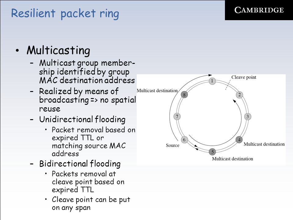 Resilient packet ring Multicasting –Multicast group member- ship identified by group MAC destination address –Realized by means of broadcasting => no spatial reuse –Unidirectional flooding Packet removal based on expired TTL or matching source MAC address –Bidirectional flooding Packets removal at cleave point based on expired TTL Cleave point can be put on any span