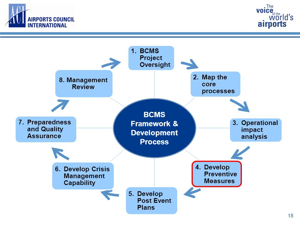 BCMS Framework & Development Process 1. BCMS Project Oversight 2. Map the core processes 3. Operational impact analysis 4. Develop Preventive Measures