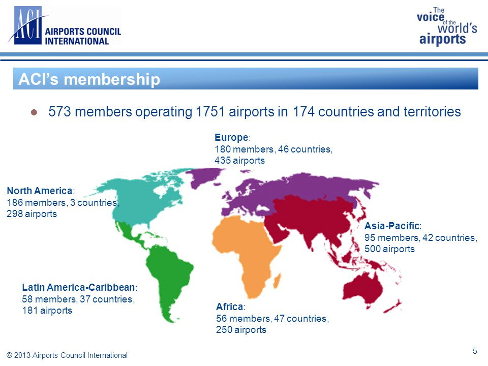 Membership: airports 573 members operating 1751 airports in 174 countries and territories Europe: 180 members, 46 countries, 435 airports Asia-Pacific