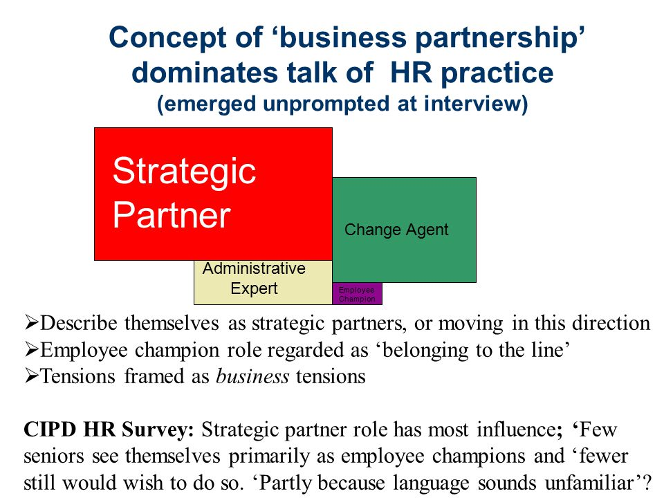 Strategic Partner Administrative Expert Change Agent Concept of 'business partnership' dominates talk of HR practice (emerged unprompted at interview) Employee Champion  Describe themselves as strategic partners, or moving in this direction  Employee champion role regarded as 'belonging to the line'  Tensions framed as business tensions CIPD HR Survey: Strategic partner role has most influence; 'Few seniors see themselves primarily as employee champions and 'fewer still would wish to do so.
