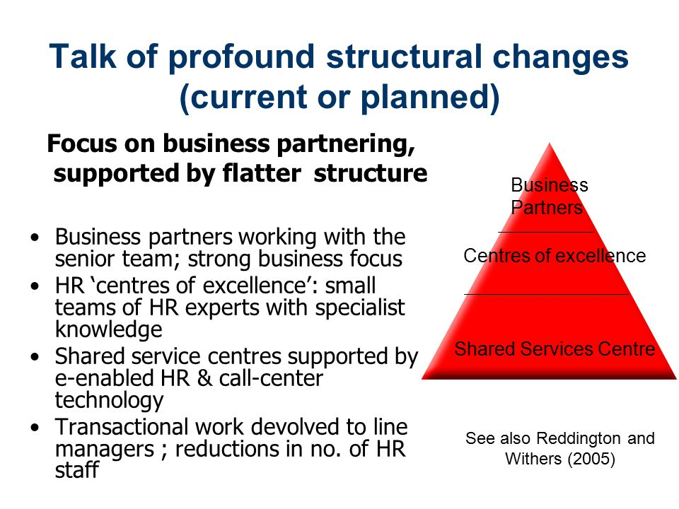 Talk of profound structural changes (current or planned) Business partners working with the senior team; strong business focus HR 'centres of excellence': small teams of HR experts with specialist knowledge Shared service centres supported by e-enabled HR & call-center technology Transactional work devolved to line managers ; reductions in no.