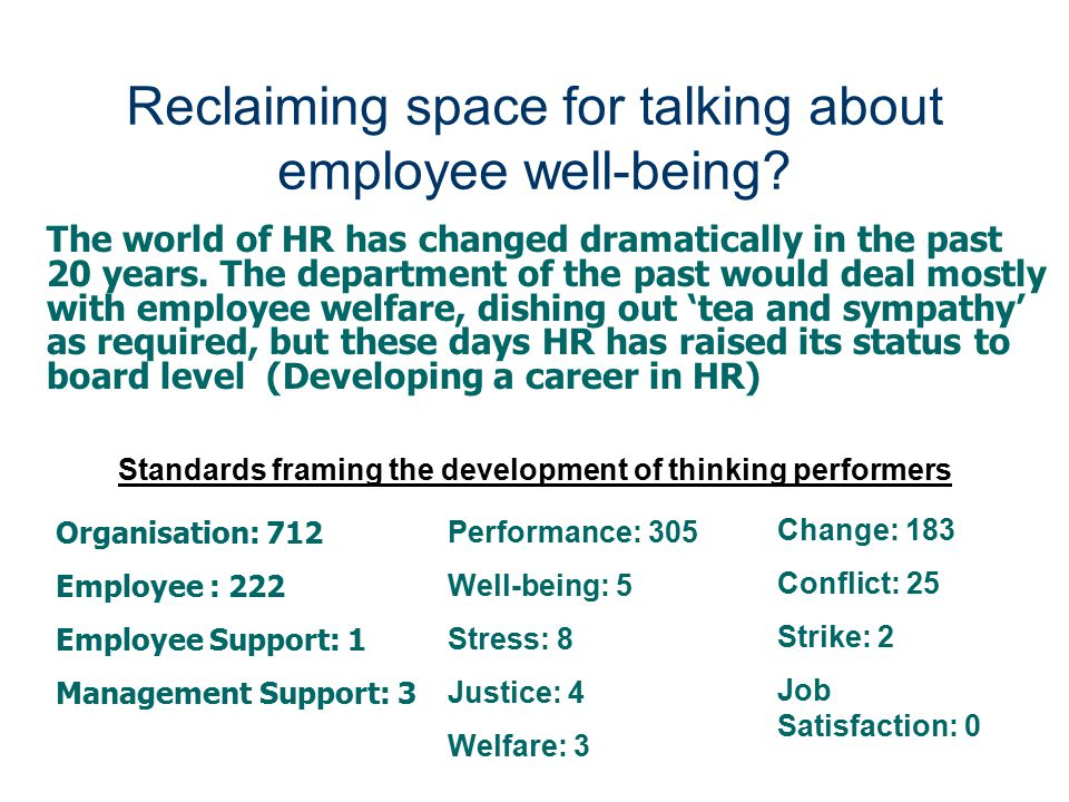 Reclaiming space for talking about employee well-being.