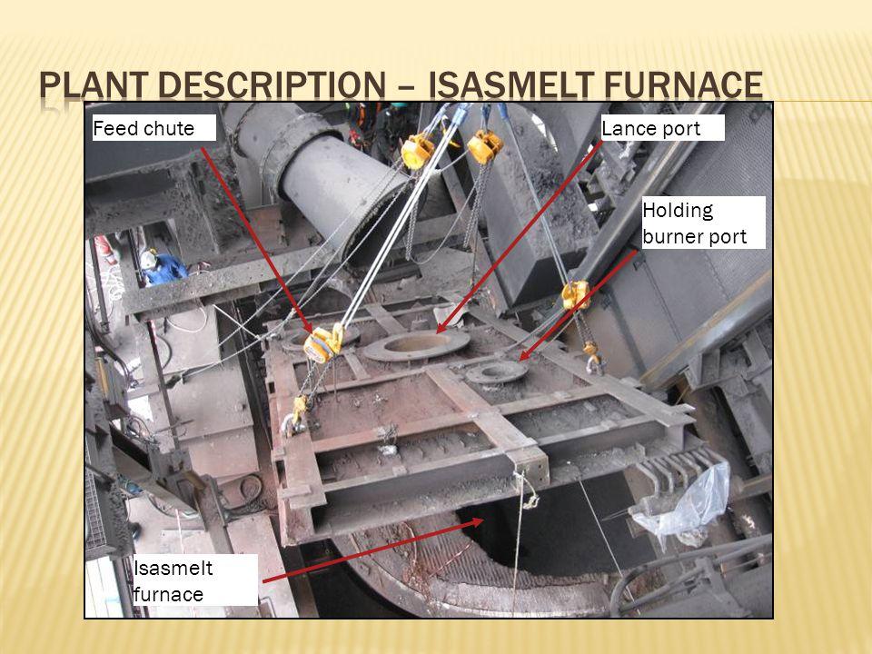 Feed chuteLance port Holding burner port Isasmelt furnace
