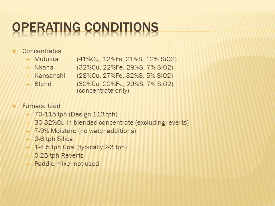  Concentrates  Mufulira (41%Cu, 12%Fe, 21%S, 12% SiO2)  Nkana (32%Cu, 22%Fe, 29%S, 7% SiO2)  Kansanshi (28%Cu, 27%Fe, 32%S, 5% SiO2)  Blend (32%C