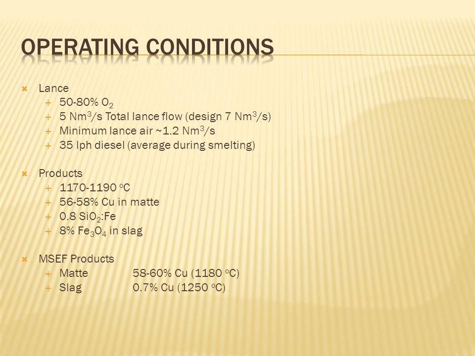  Lance  50-80% O 2  5 Nm 3 /s Total lance flow (design 7 Nm 3 /s)  Minimum lance air ~1.2 Nm 3 /s  35 lph diesel (average during smelting)  Prod