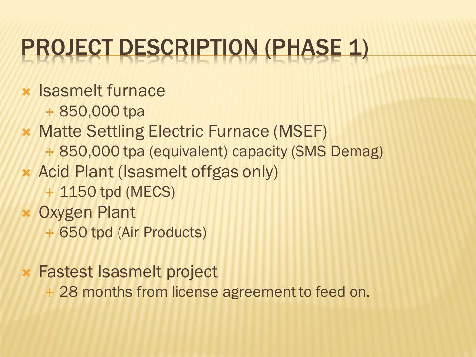  Isasmelt furnace  850,000 tpa  Matte Settling Electric Furnace (MSEF)  850,000 tpa (equivalent) capacity (SMS Demag)  Acid Plant (Isasmelt offga