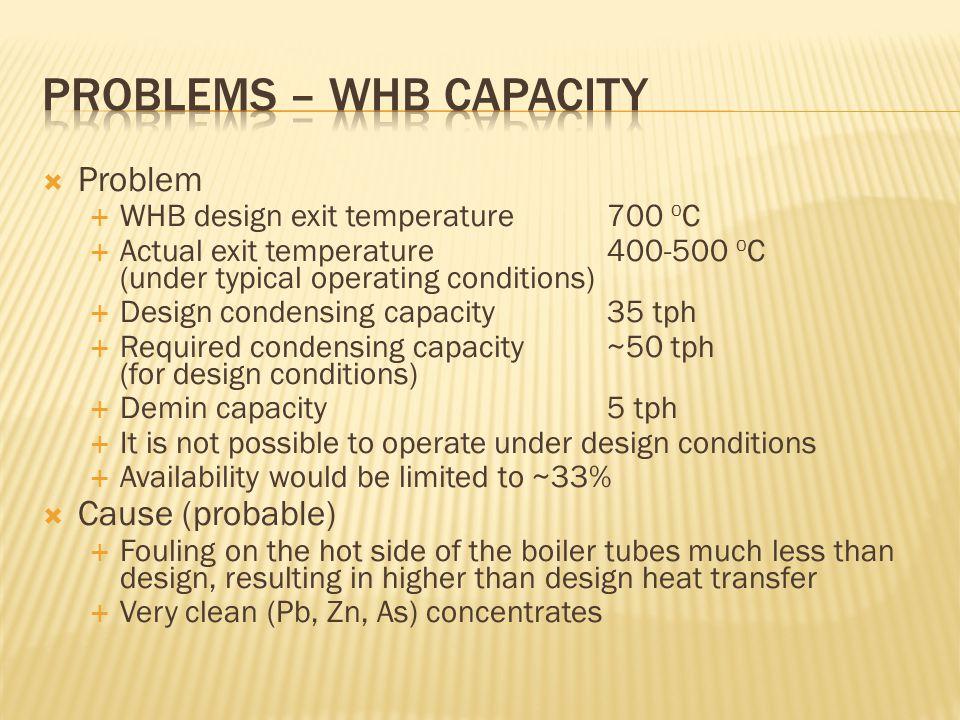  Problem  WHB design exit temperature 700 o C  Actual exit temperature400-500 o C (under typical operating conditions)  Design condensing capacity