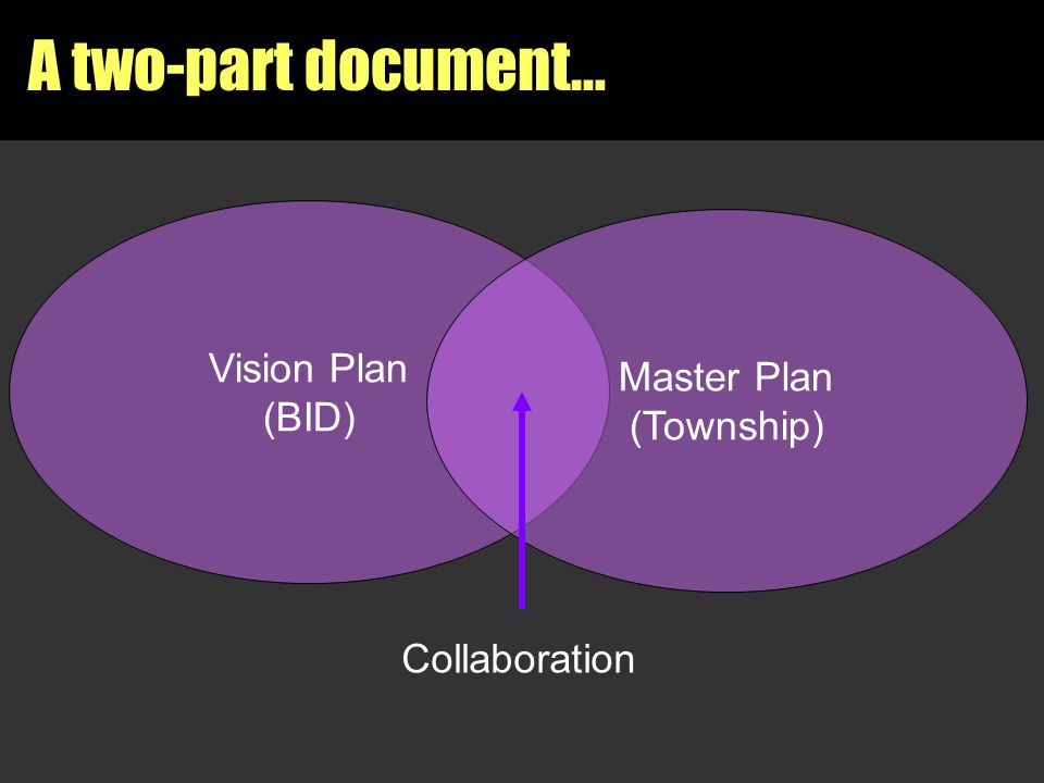 A two-part document… Vision Plan (BID) Master Plan (Township) Collaboration