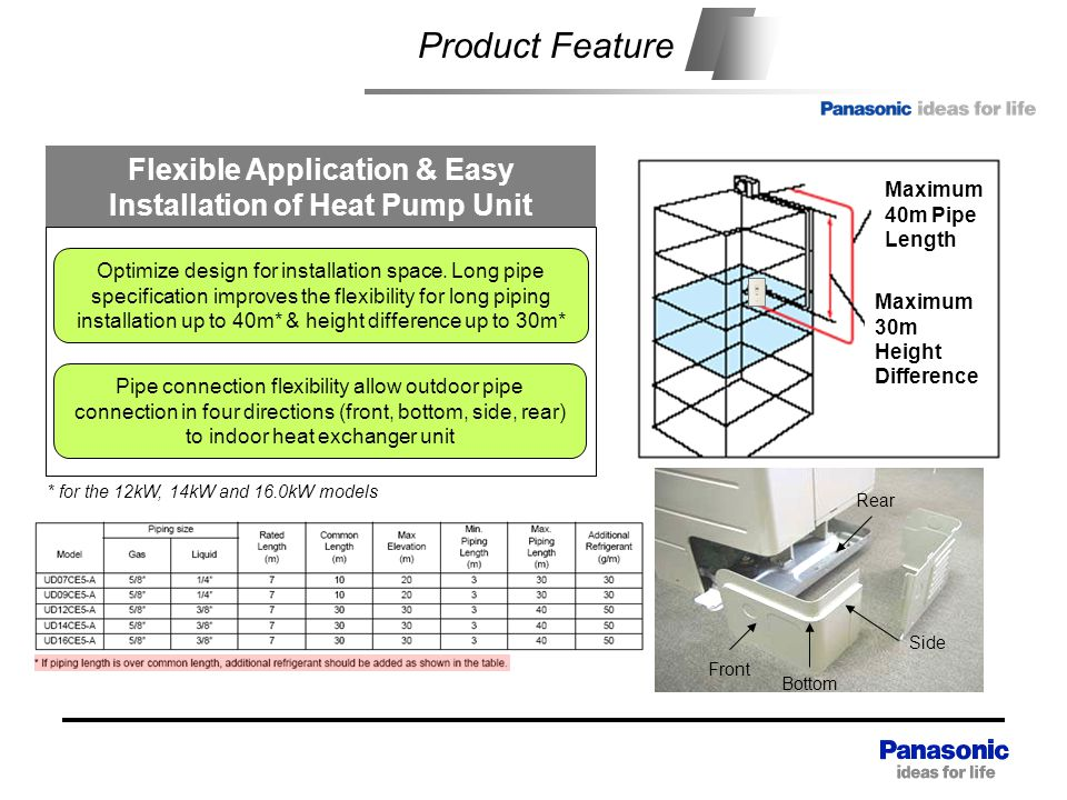 Content Product Feature Flexible Application & Easy Installation of Heat Pump Unit Optimize design for installation space.