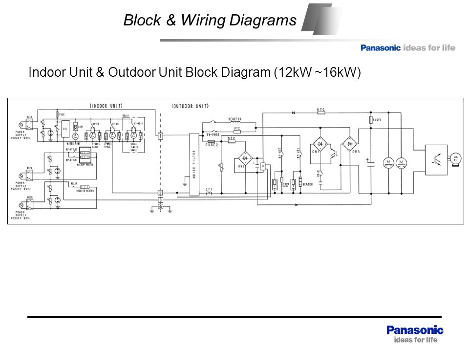 Phenomenal Daikin Ac Split System Wiring Diagram Somurich Com Wiring Digital Resources Bemuashebarightsorg