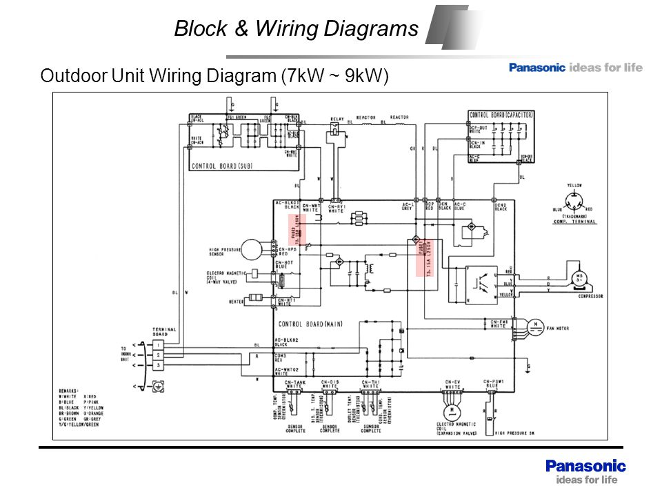 Fantastic hvac control board wiring diagram pictures inspiration awesome split system ac wiring diagram photos electrical circuit asfbconference2016