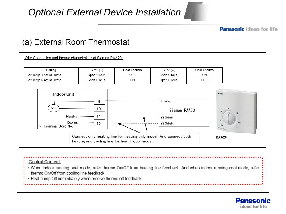 Optional External Device Installation (a) External Room Thermostat