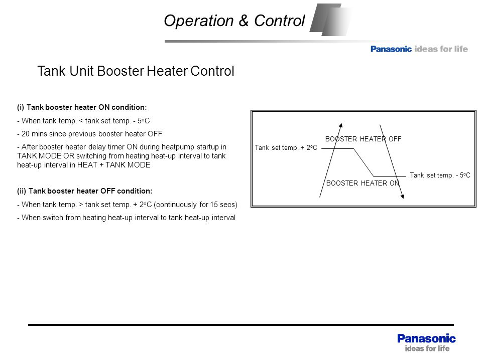 Operation & Control Tank Unit Booster Heater Control (i) Tank booster heater ON condition: - When tank temp.