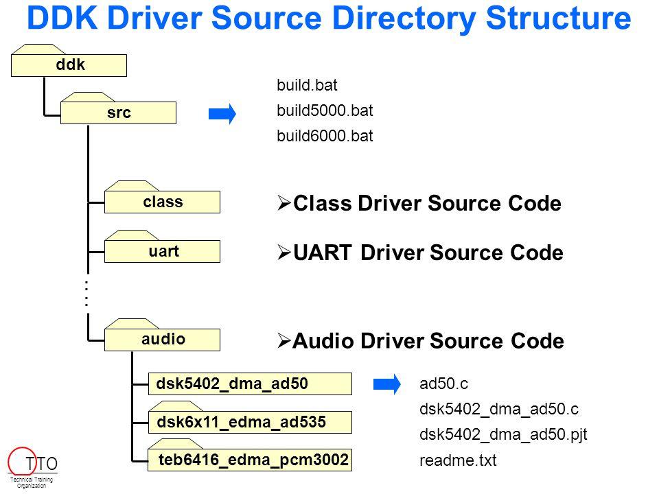 srcclassaudio   Audio Driver Source Code   UART Driver Source Code uart   Class Driver Source Code DDK Driver Source Directory Structure : dsk5402_dma_ad50 dsk6x11_edma_ad535 teb6416_edma_pcm3002 ad50.c dsk5402_dma_ad50.c dsk5402_dma_ad50.pjt readme.txt build.bat build5000.bat build6000.bat ddk : Technical Training Organization T TO