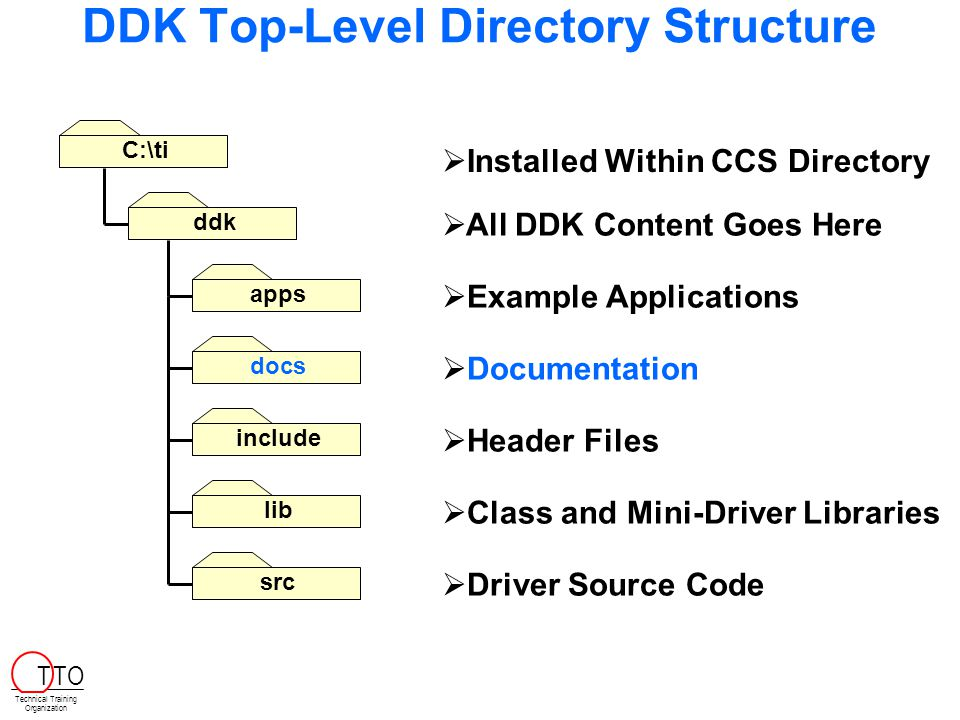 C:\tiddkappsdocsincludelibsrc   Installed Within CCS Directory   All DDK Content Goes Here   Example Applications   Documentation   Header Files   Class and Mini-Driver Libraries   Driver Source Code DDK Top-Level Directory Structure Technical Training Organization T TO
