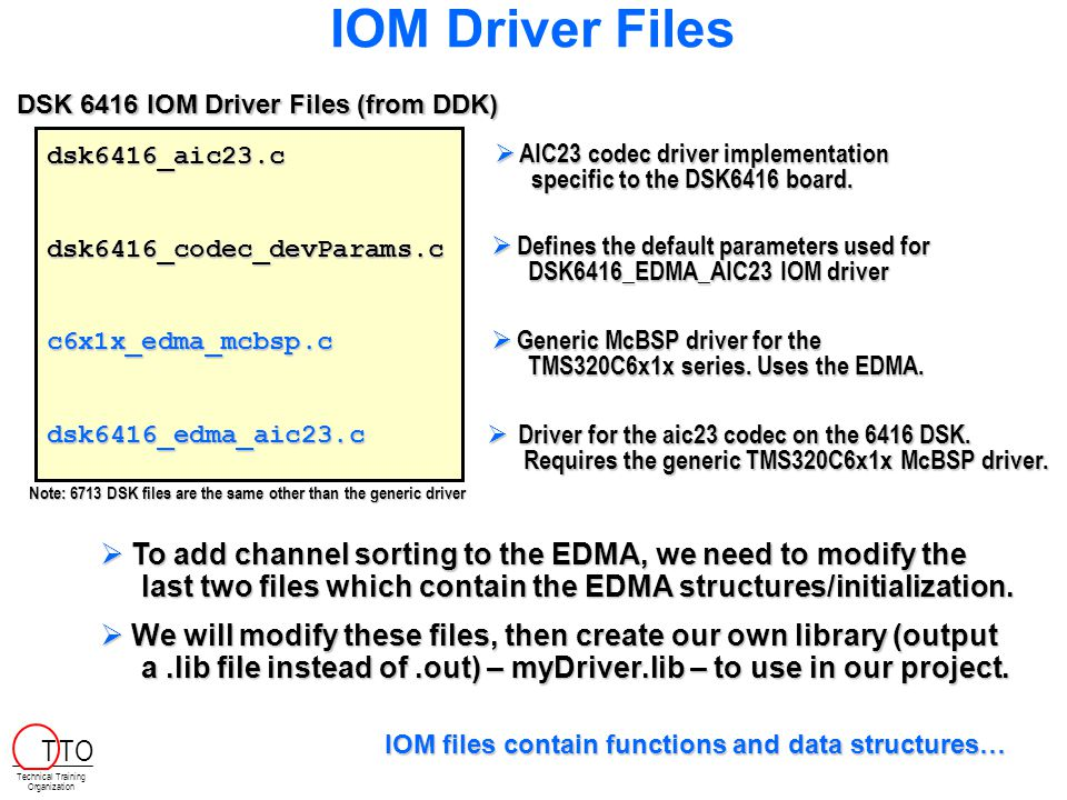 IOM Driver Files Technical Training Organization T TO DSK 6416 IOM Driver Files (from DDK) DSK 6416 IOM Driver Files (from DDK) dsk6416_aic23.cdsk6416_codec_devParams.cc6x1x_edma_mcbsp.cdsk6416_edma_aic23.c  Generic McBSP driver for the TMS320C6x1x series.